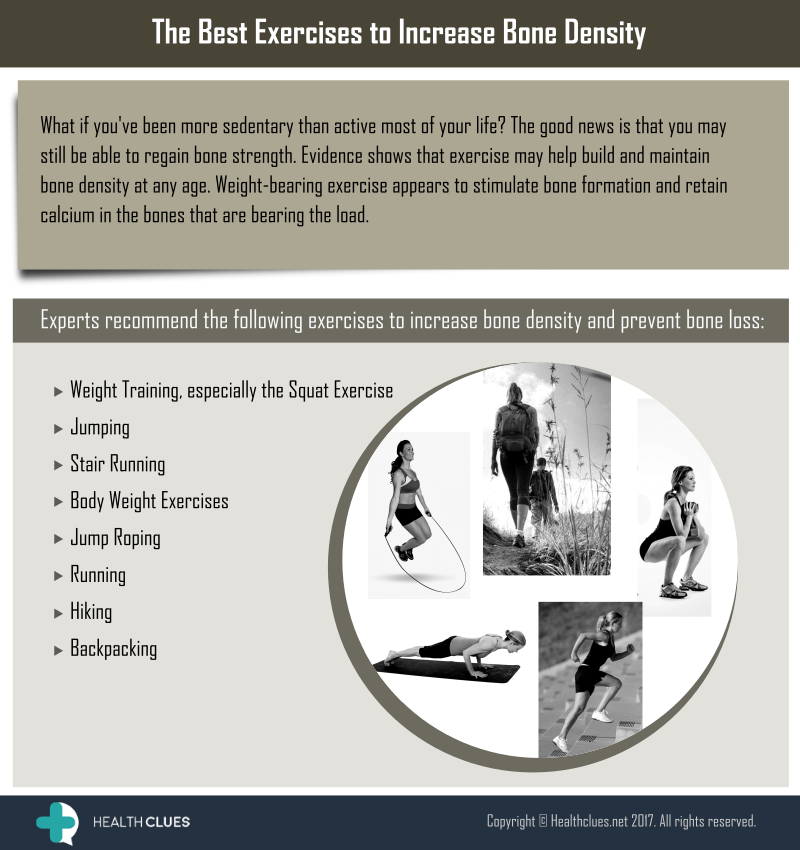 best bone health exercises